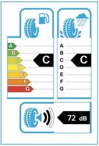 EU-Reifenlabel
